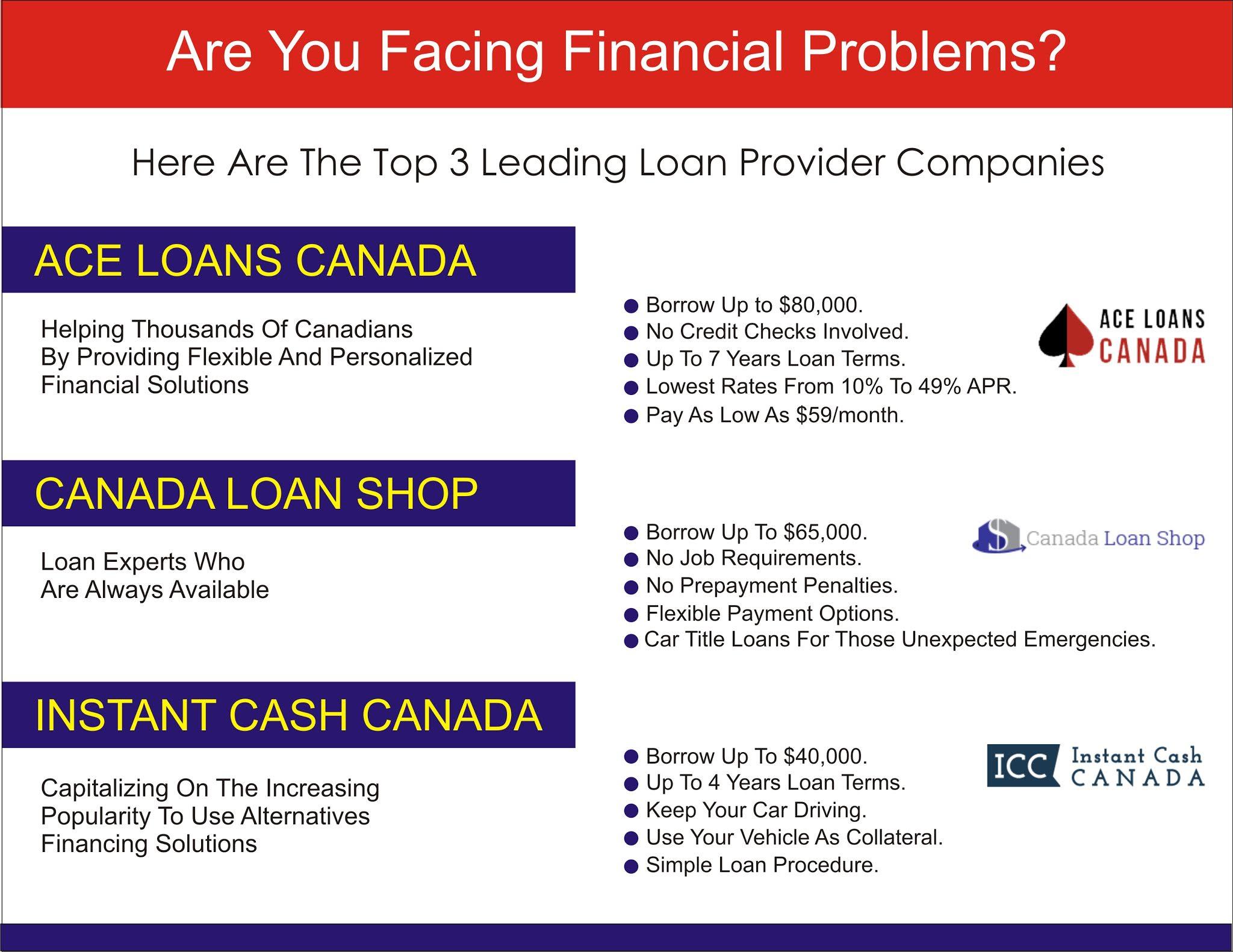 Ace Car Title Loans